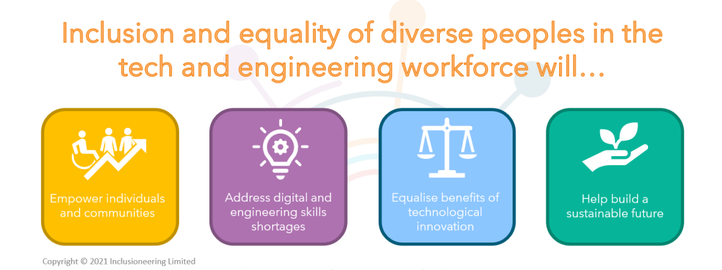 Inclusion and equality of diverse peoples in the tech and engineering workforce will… Empower individuals and communities, Address digital and engineering skills shortages, Equalise benefits of technological innovation, and Help build a sustainable future.